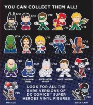 Dc Universe Series 2 Mystery Minis Popvinyls Com